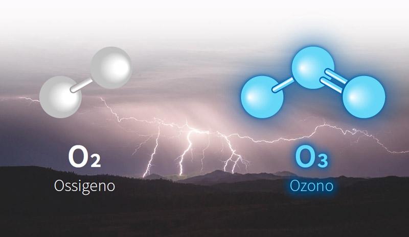 COS'É L'OZONO