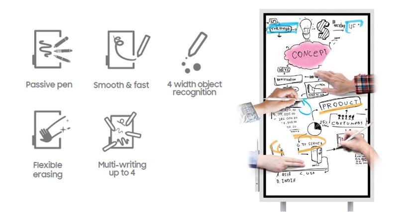 FLIP Annotazione - Disegna, Scrivi, Lasciati ispirare