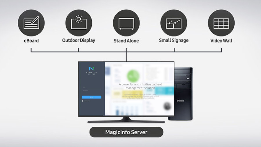 MagicInfo Server