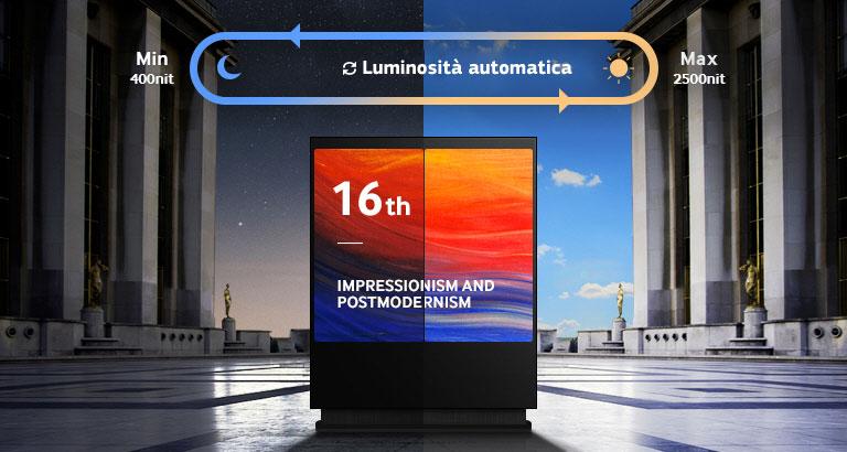 Visualizzazione dei contenuti luminosa e conveniente