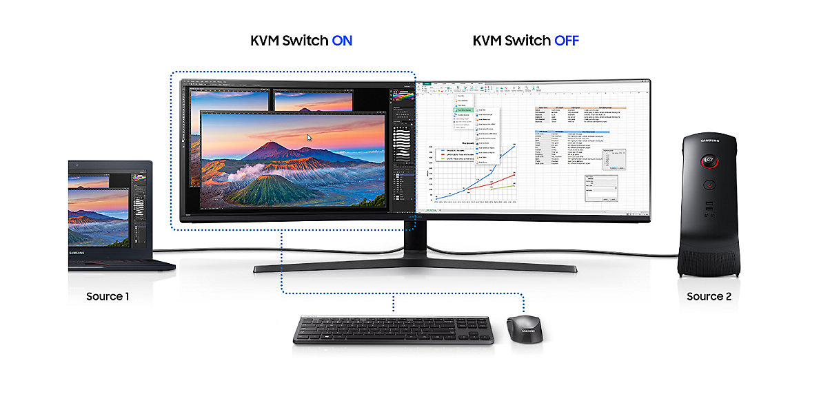 Switch KVM integrato