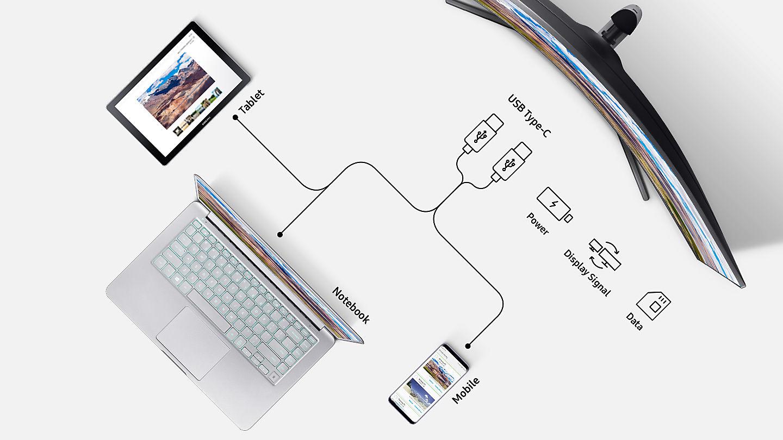 2 porte USB Type-C
