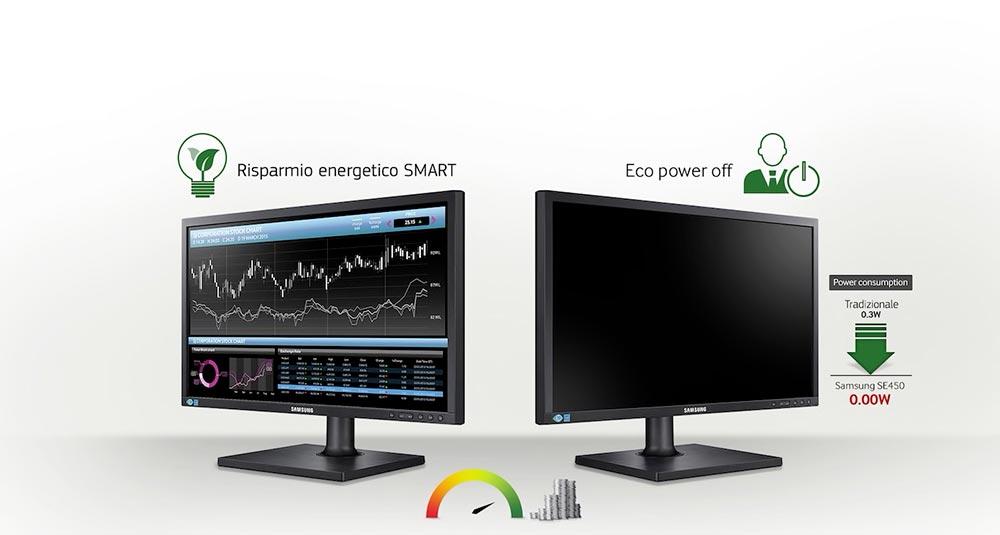 Funzionalità efficienti per il risparmio energetico