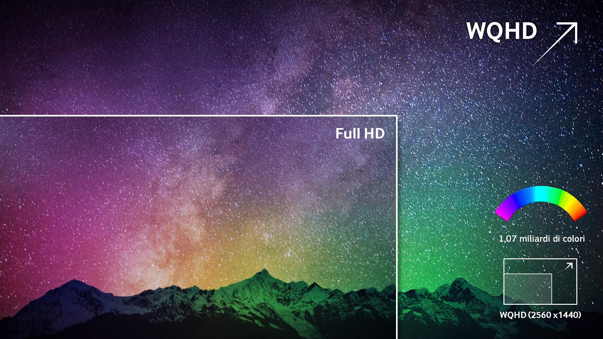 Scopri una qualità dell'immagine eccellente, con la massima nitidezza e miliardi di colori