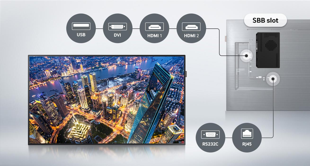 Easily Manage digital signage with a versatile connectivity
