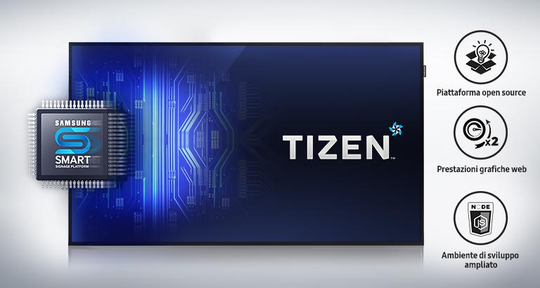 Il nuovo lettore multimediale integrato alimentato da TIZEN™