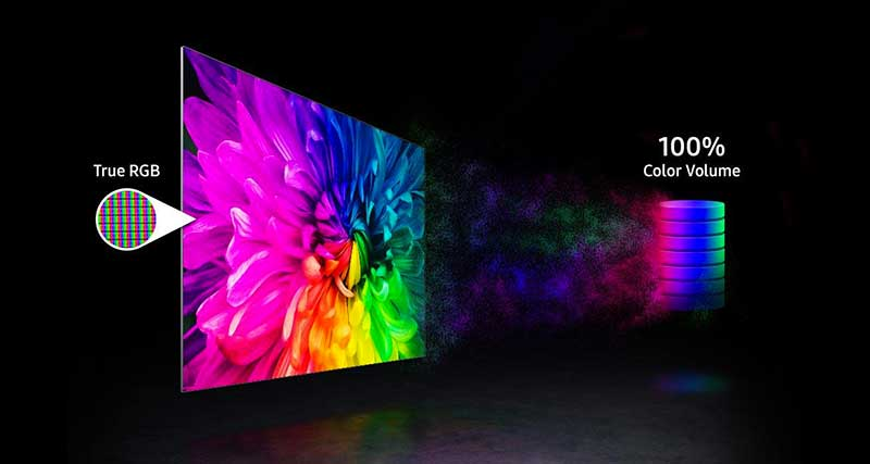 Showcase One Billion Colors with Optimal Precision