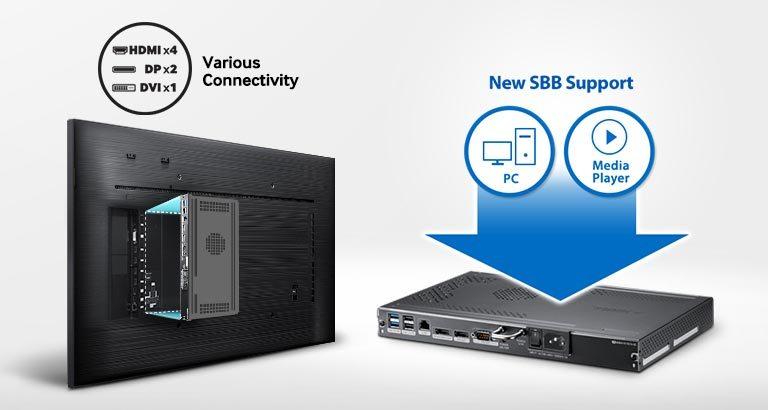 Crea una presentazione razionale con il lettore SBB di Samsung per la visualizzazione dei contenuti UHD