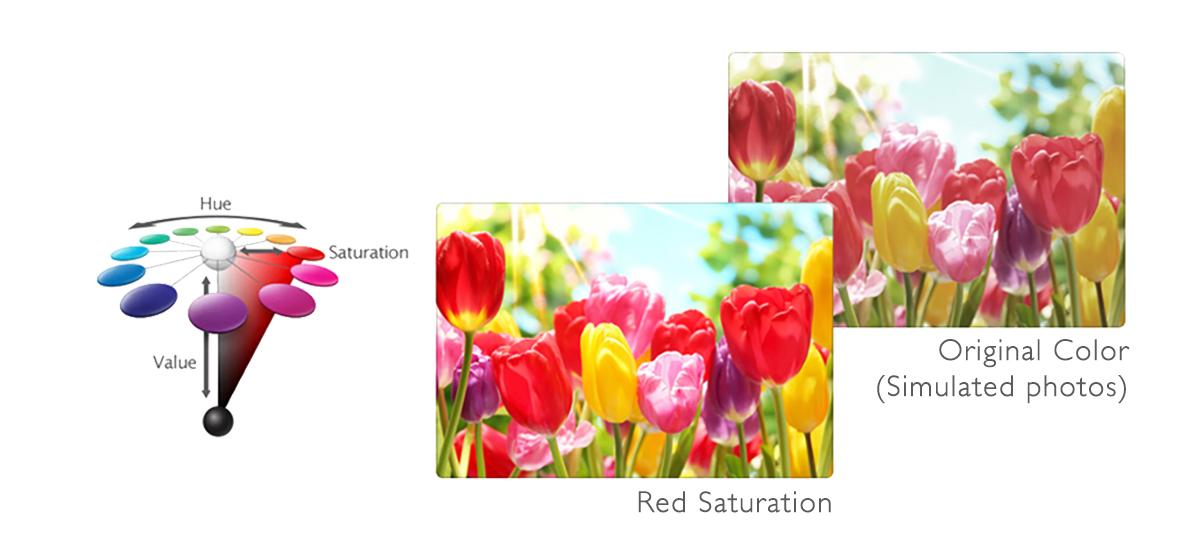 Controllo indipendente dei colori 3D primari