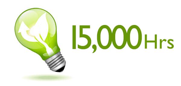 Risparmio energetico e lunga durata della lampada