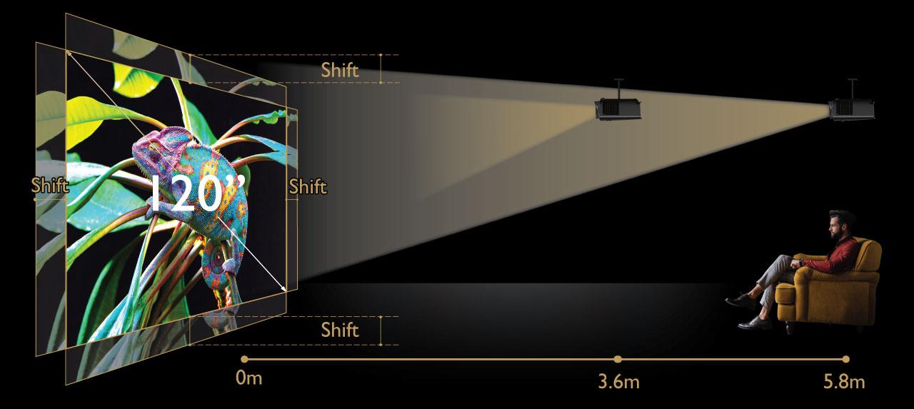 Regolazione dell'ottica 2D e ampio zoom 1,6X