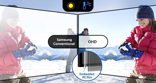 visibilità ottimizzata dei messaggi grazie alla tecnologia di cancellazione riflessi