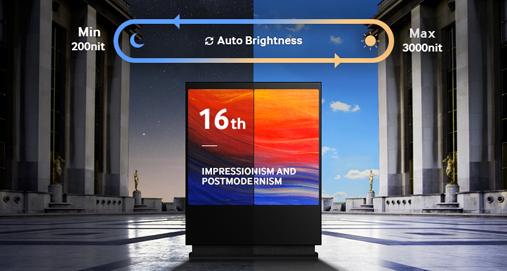 Controllo ottimizzato della luminosità e risparmio energetico grazie al sensore di luminosità automatica
