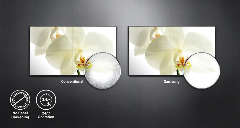 Enable Enduring Video Wall Performance through Excellent Panel Quality