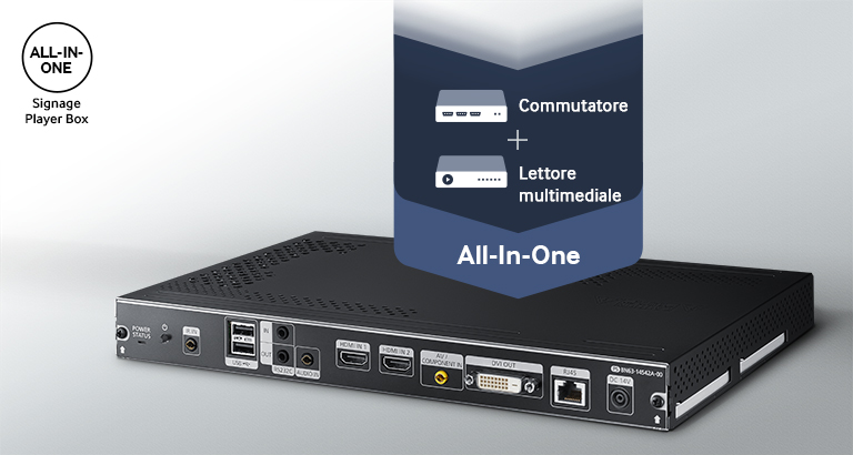 Usabilità economica e affidabile con il Box all-in-one