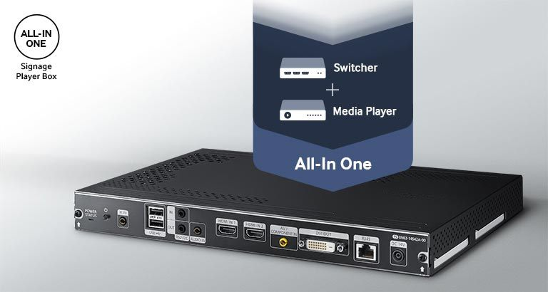 All-in-One Box delivers cost-efficient, yet robust usability